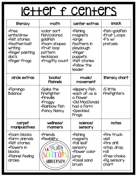 preschool-letter-f-learning-centers