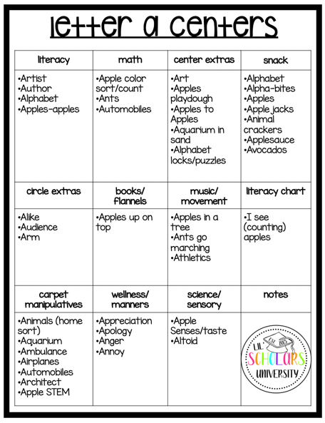 preschool-learning-centers-in-the-classroom