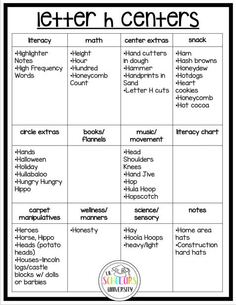 preschool-letter-h-learning-centers